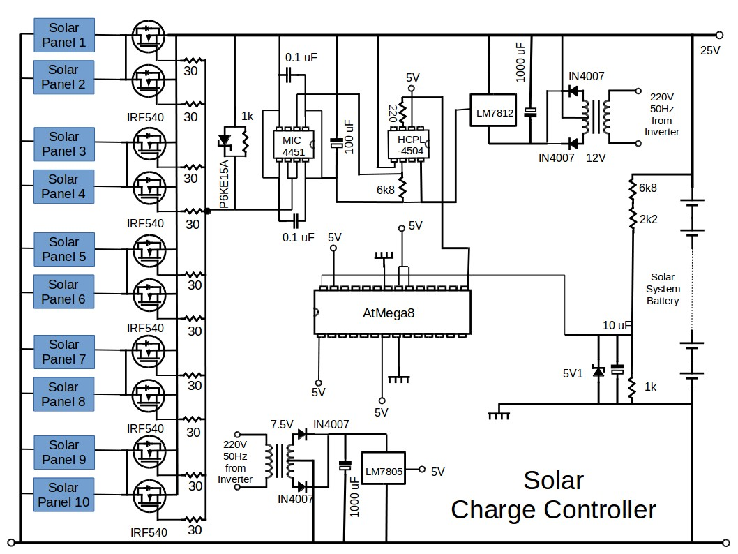 Solar Panel Charging Circuit Board Schematic Not Lossing Wiring Battery Charger Diagram Ev 25 Images Components Lithium Ion