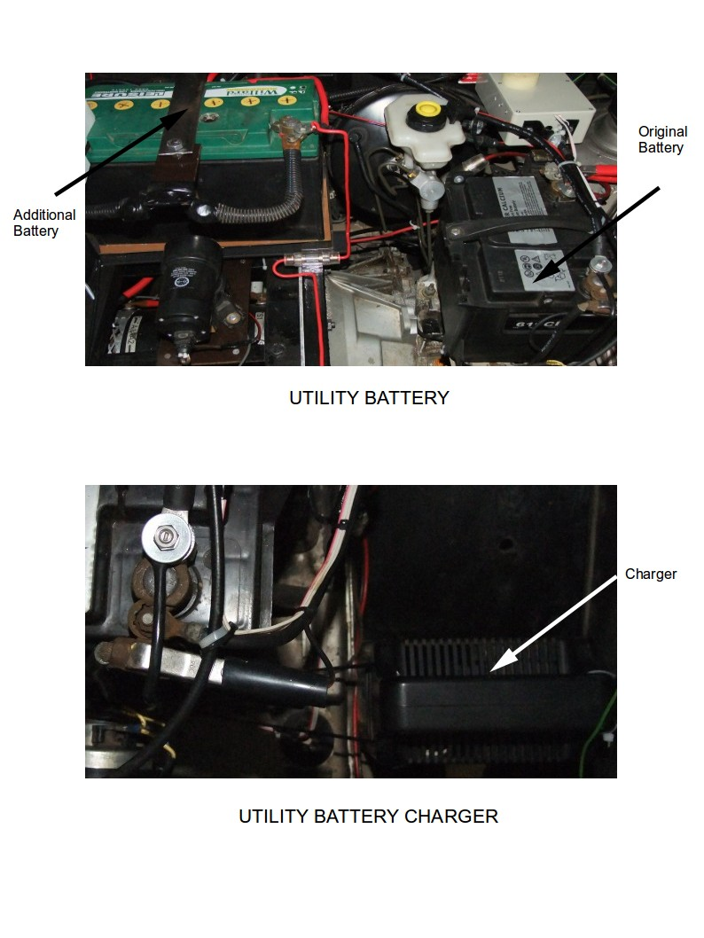 Utility Battery
