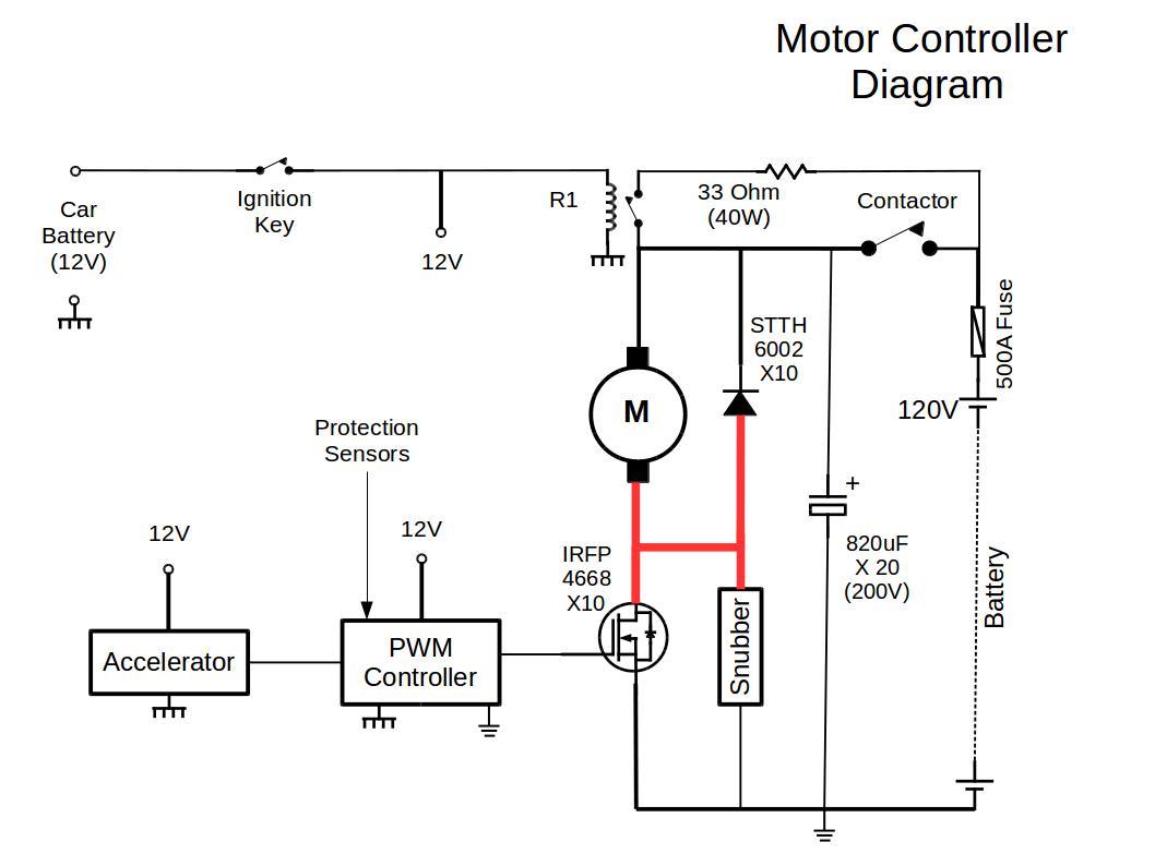 ev motor controller main block diagram