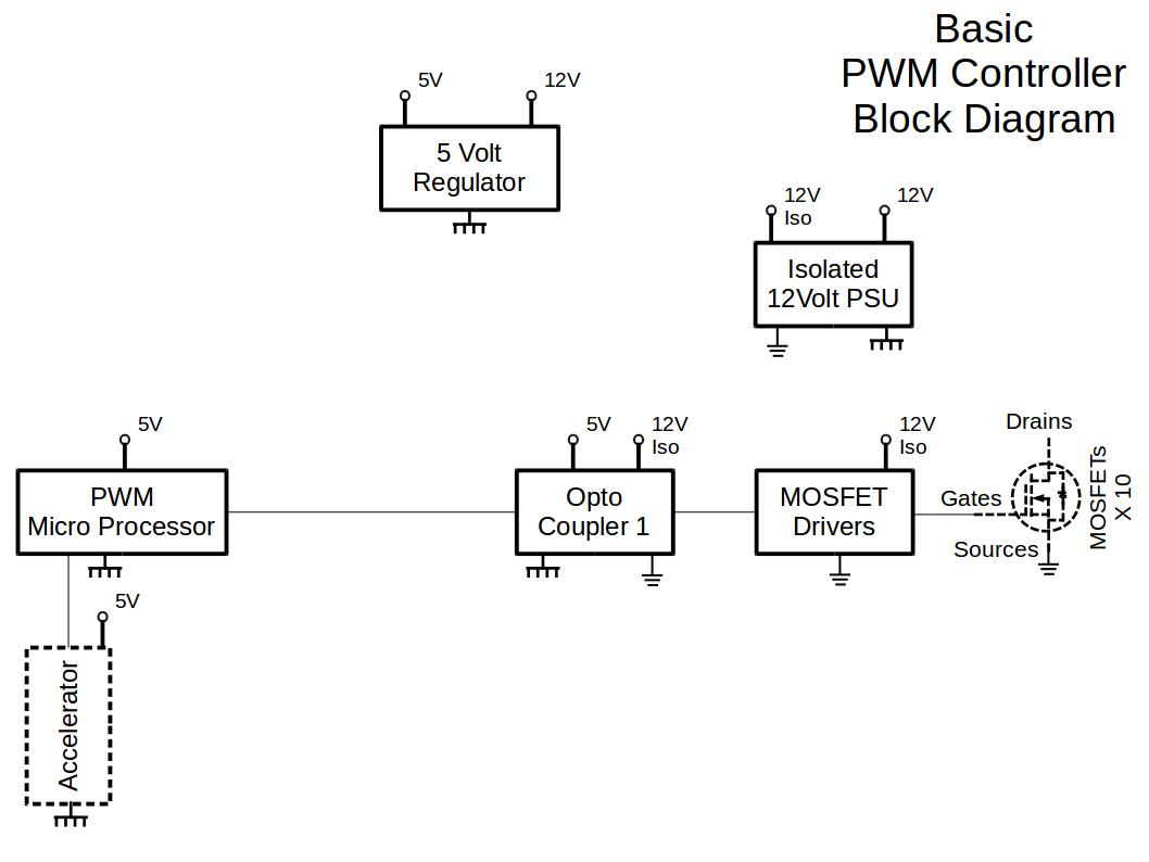 pwm-controller-block-diagram