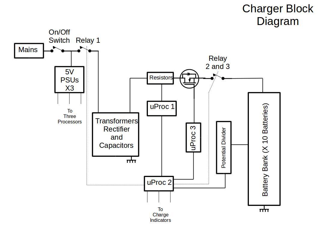 120v-charger-blokdiagram