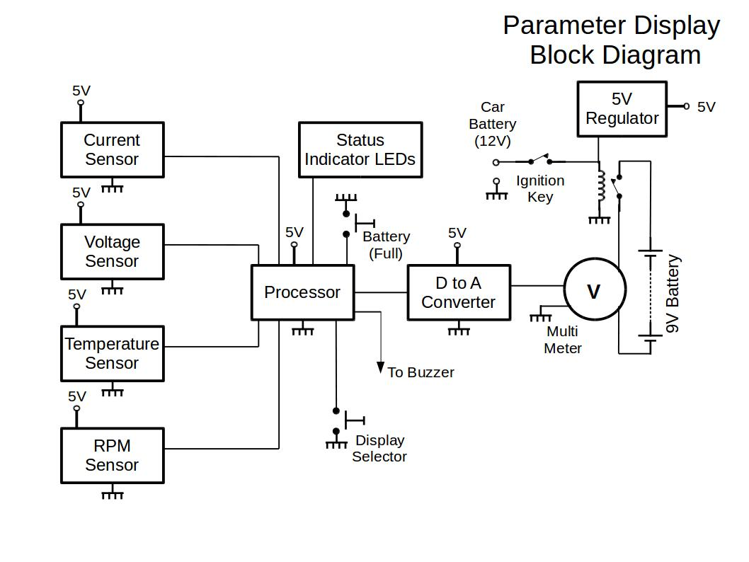 Parameter Display Diy Ev In Rsadiy Rsa 9v Battery Indicator Circuit Schematic Note That The Multimeter Has A Built And It Is Switched On With Aid Of Relay When Ignition Switch