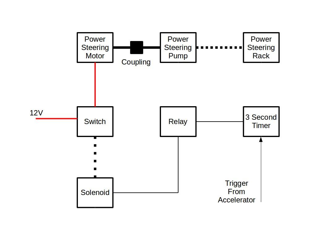 Power Steering Block Diagram