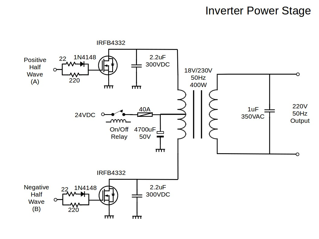 Inverter FETs, Trafo, Filter (1)